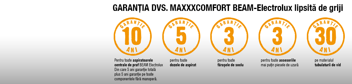 Garantia Beam_Electrolux